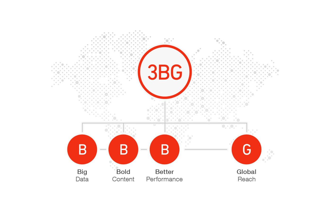 3bg-Graphic_v1.jpg