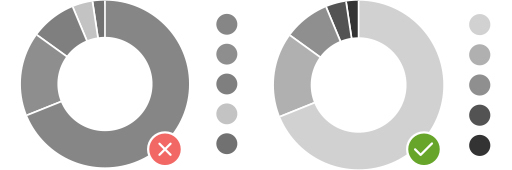 In the example above, the gray options represent what a person with monochromacy color blindness might see. The left option has similar color values leading to a potentially illegible data visual.