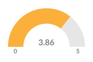 Data_visuals3.jpg