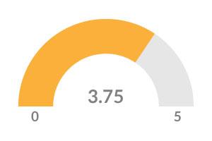 Data_visuals4.jpg