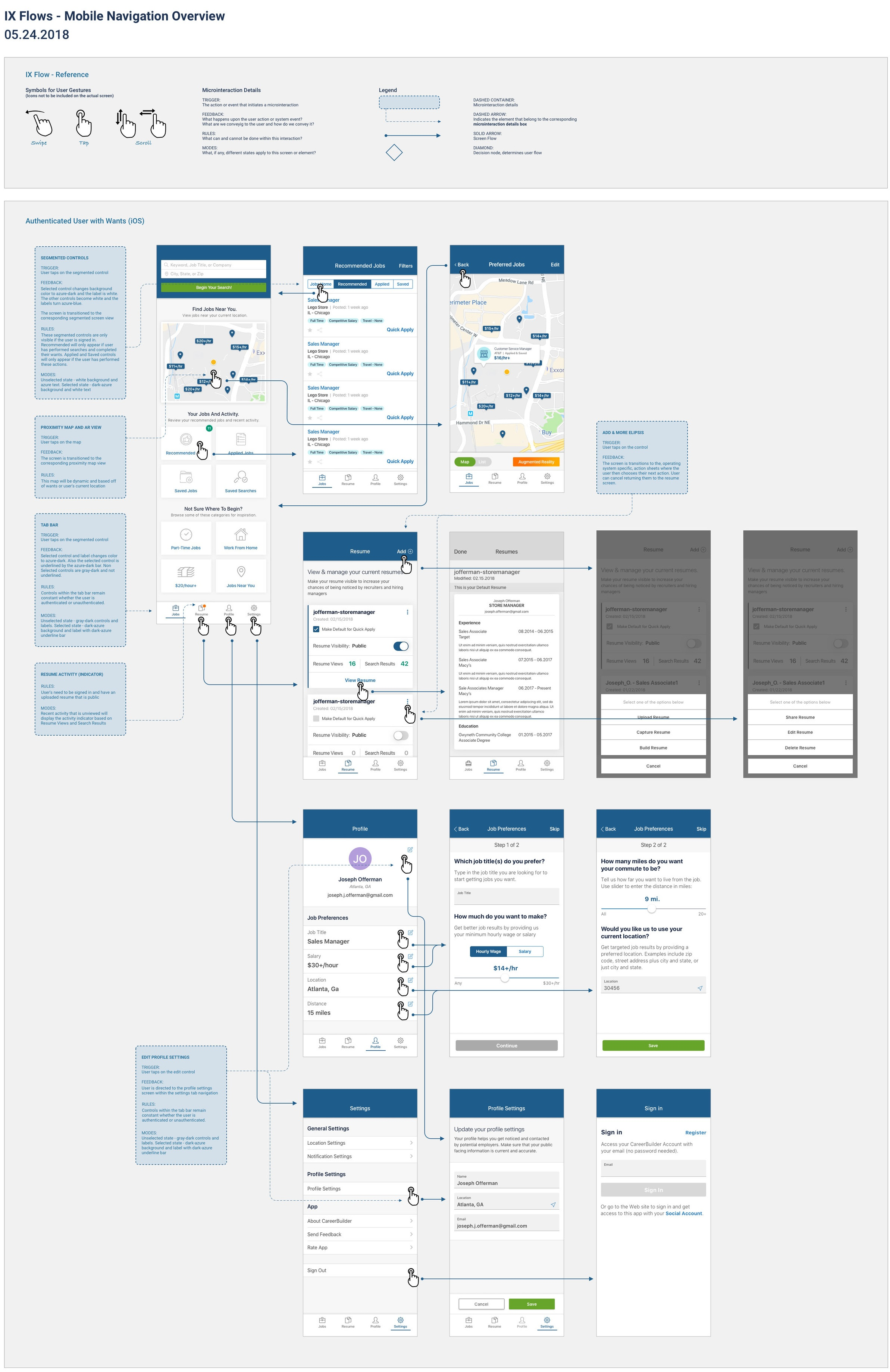 Ix+Flows+-+Mobile+Nav+-+Authenticated.jpg