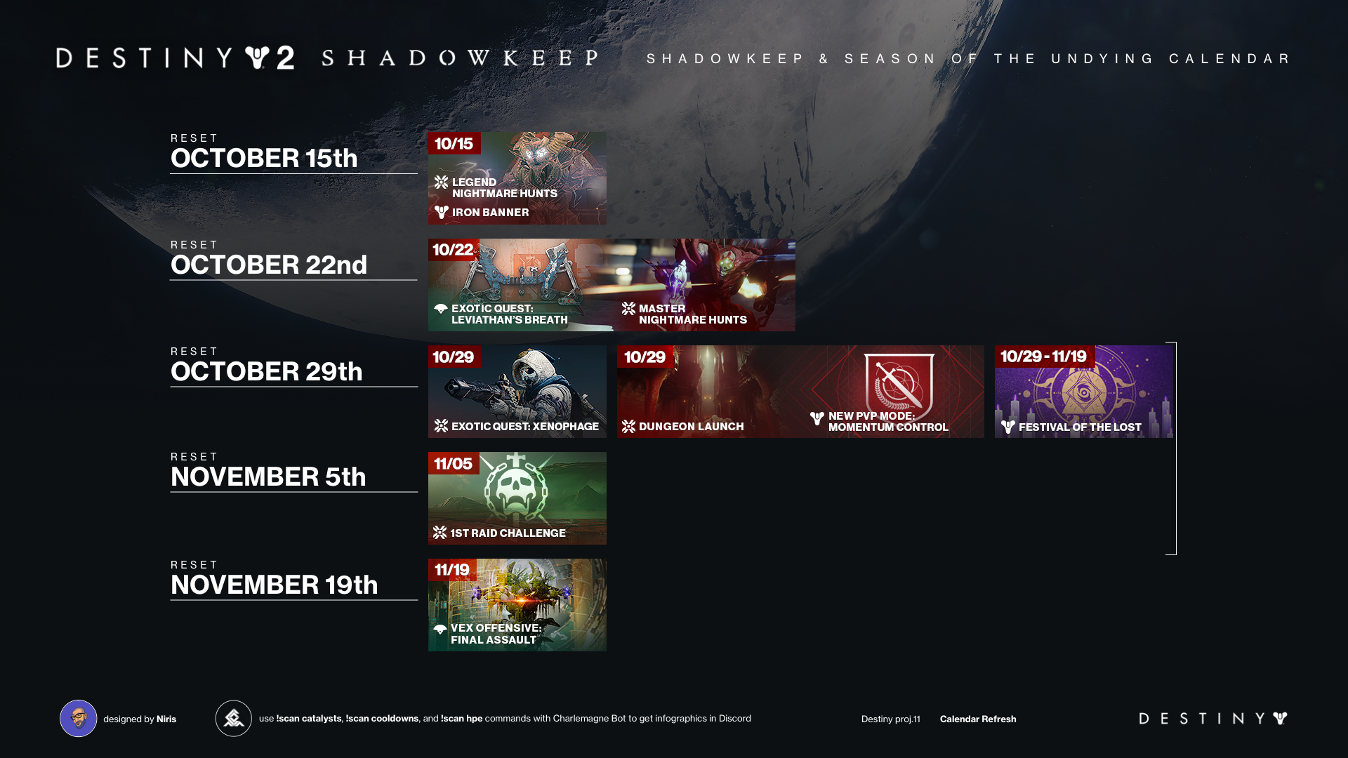 Shadowkeep_Season-of-Undying_Calendar_Refresh_by_Niris.png