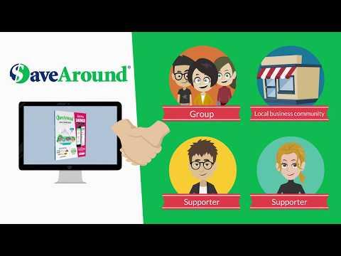 SaveAround: Selling Online