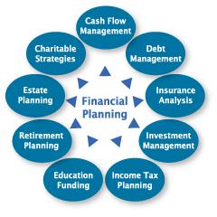 financial_planning_diagram.jpg
