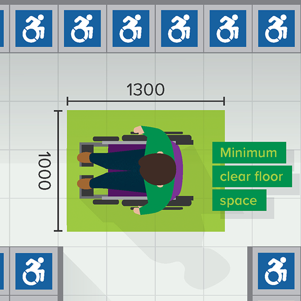 Space requirements
