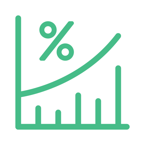 Annual Percentage Rate (APR) - This is the interest rate plus all fees, calculated on an annual basis and expressed as a percentage.