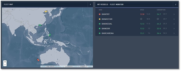 The fleet monitor gives an instant overview of the daily performance of your vessels