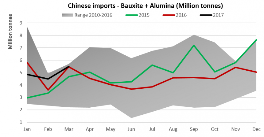 chinese imports.png