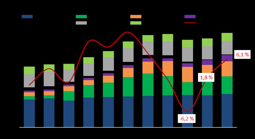 global coal imports.png