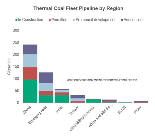 4. THERMAL COAL FLEET.png