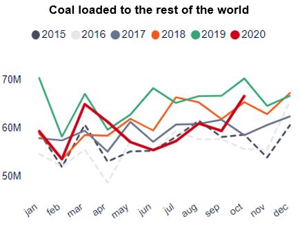 6. COAL LOADED WORLD.png