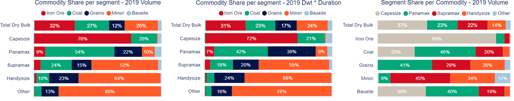 COMMODITY SHARE.png