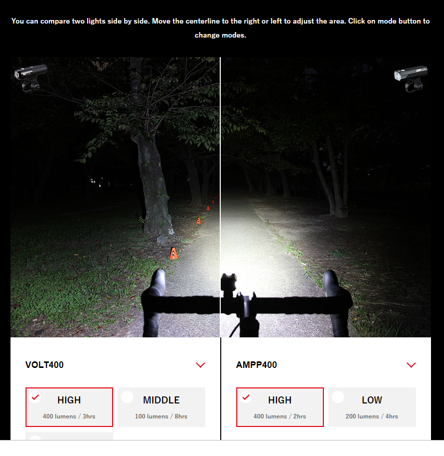 A screengrab from Cateye's website - demonstrating their useful light comparison tool. As you can see, the new Ampp 400 is much brighter than it's predecessor, the Volt 400.