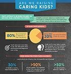 infographic_caring_kids.jpg