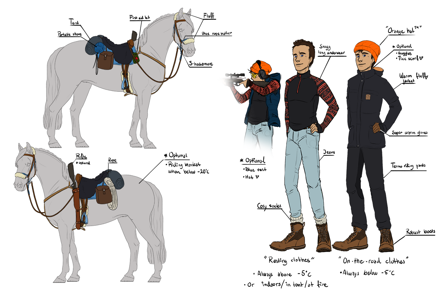 Reference  My characters clothes and tack for the trail.