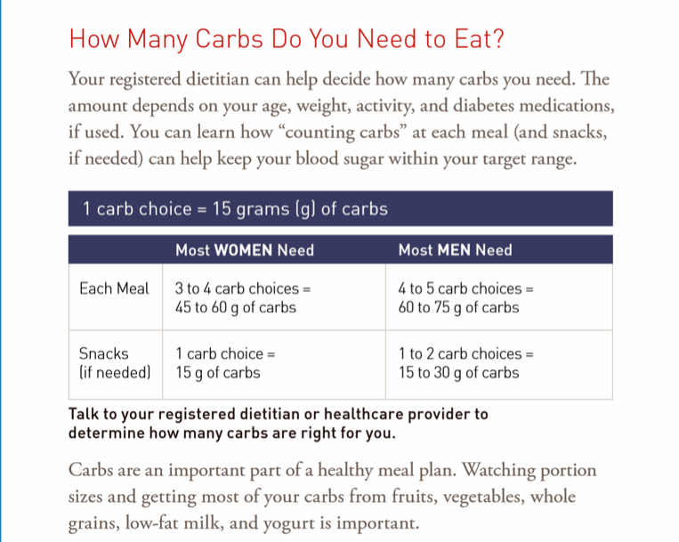 Figure 1.   Carbohydrate Recommendations for Type-1 Diabetic Females and Male.  (Constance A, 2011)