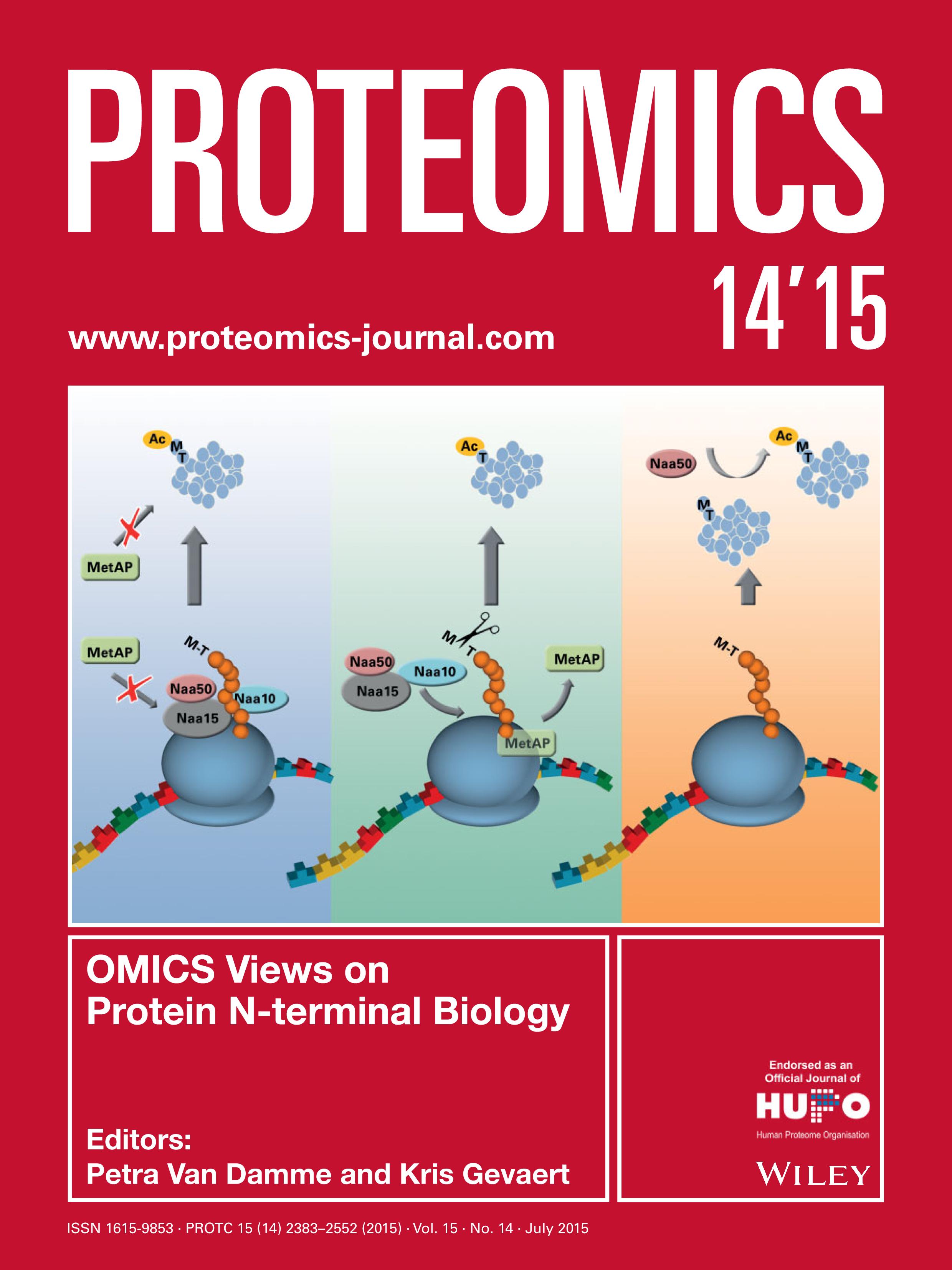Copyright Proteomics