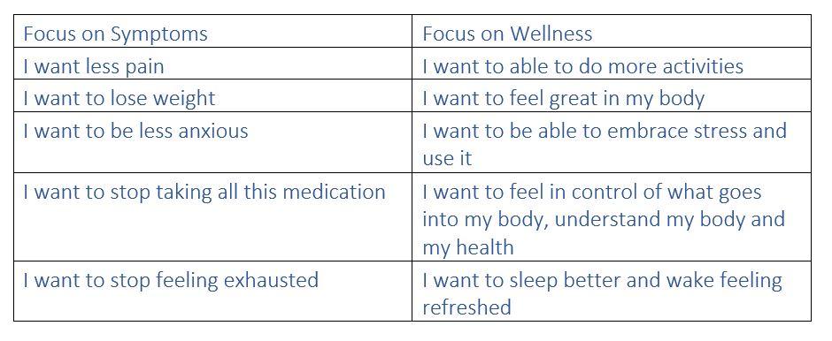 illness vs wellness.JPG