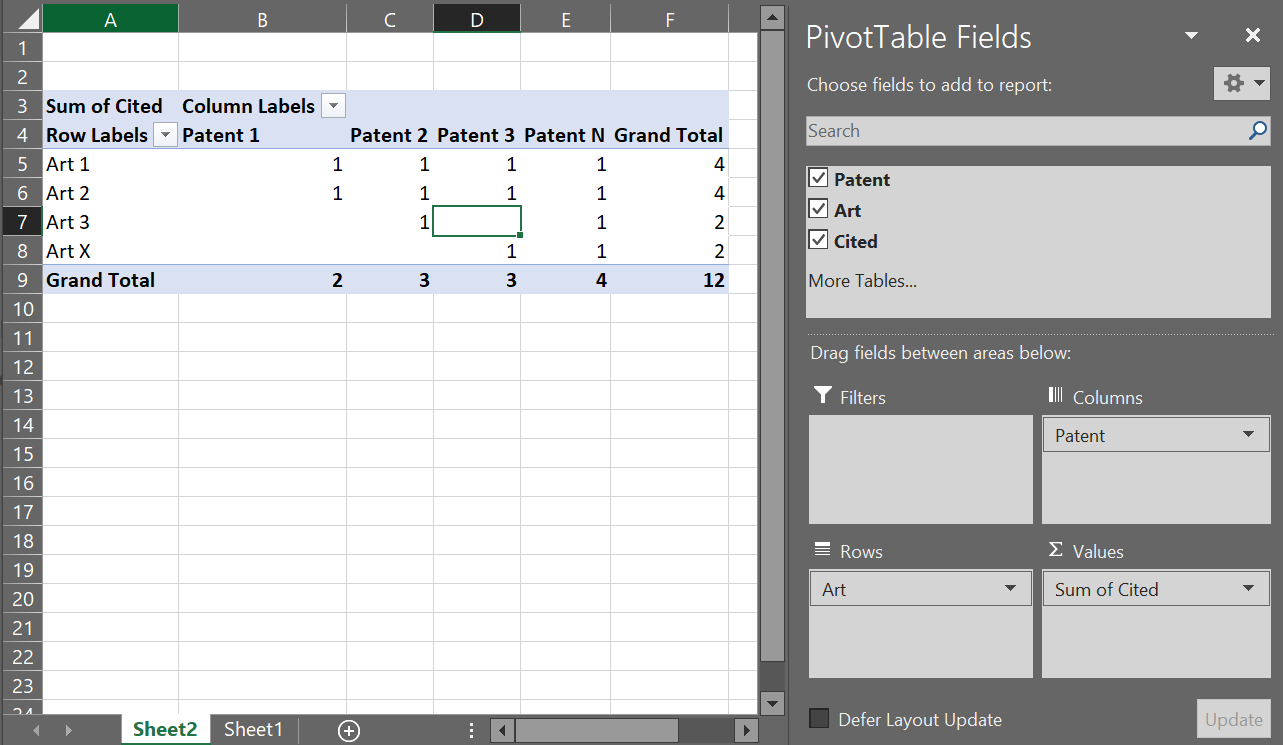 "A simple example of an ""art matrix"" created with a pivot table in Excel."