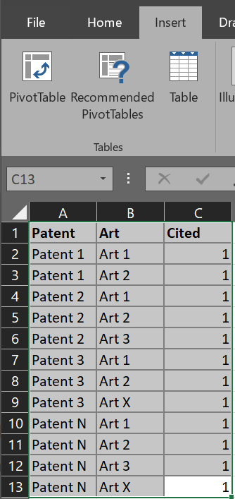 "Simple example of raw data used to create an ""art matrix"" pivot table in Excel."