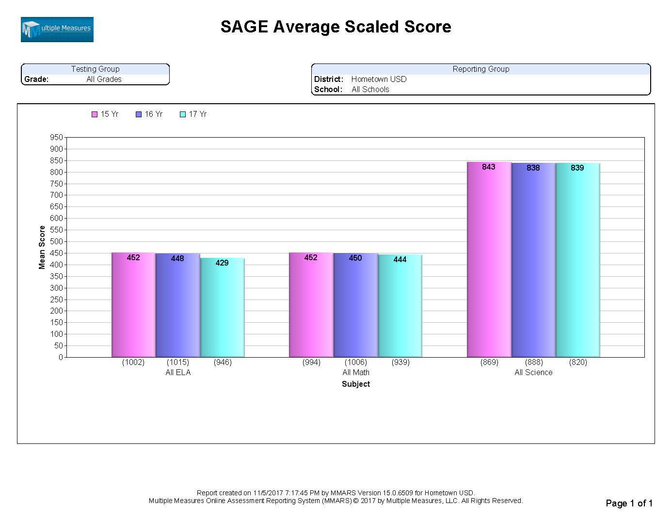 SAGE_ExampleReports_Page_07.jpg