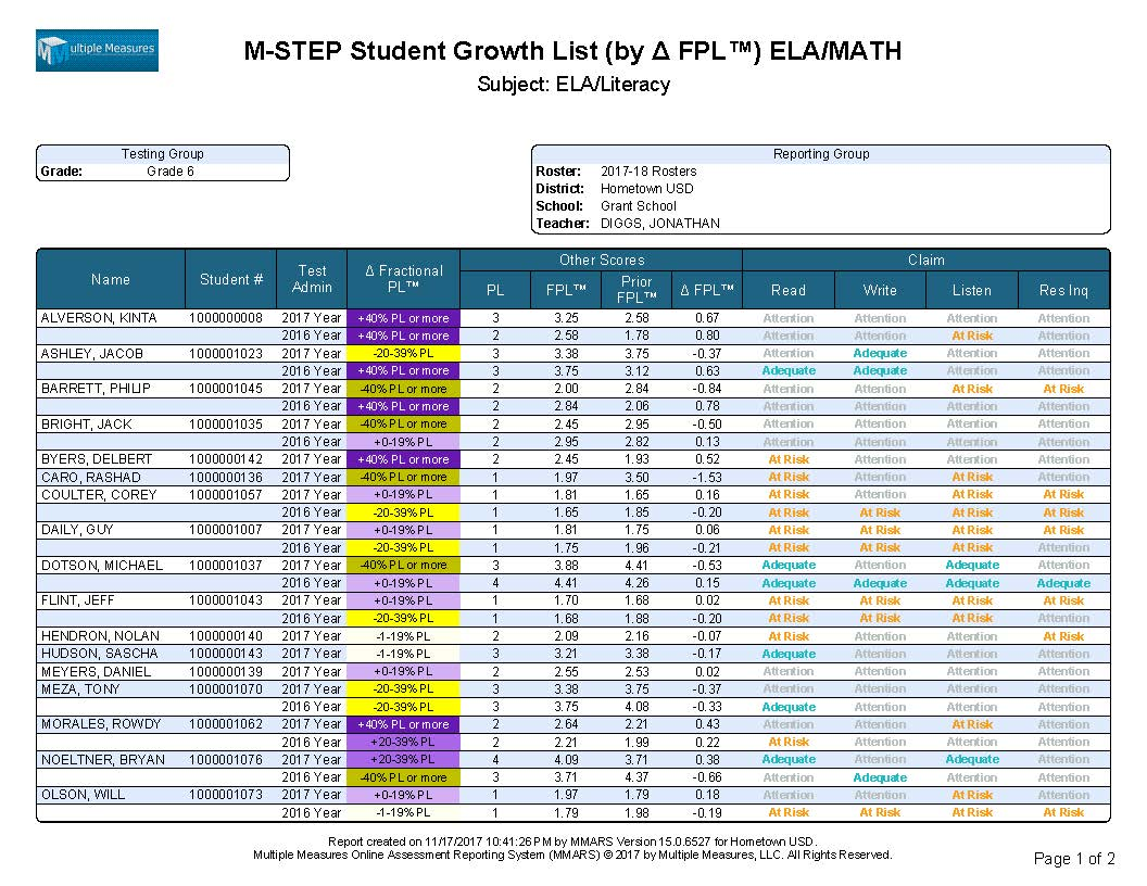 M-STEPExampleReports_Page_14.jpg