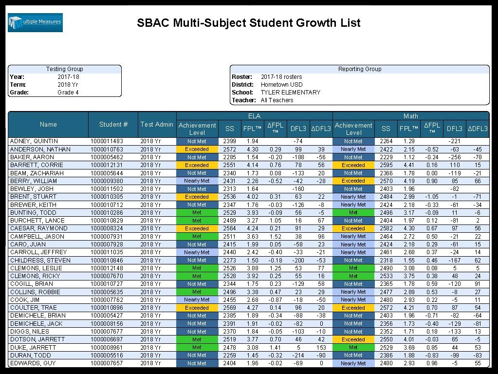 SBAC-Pupil_Multi-Subject_StudentList_CATALOG.jpg