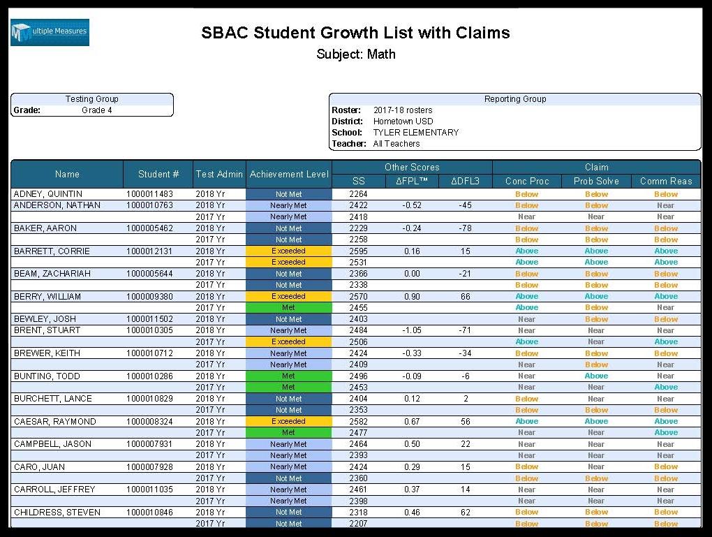 SBAC-Pupil_StudentGrowthList_CATALOG.jpg