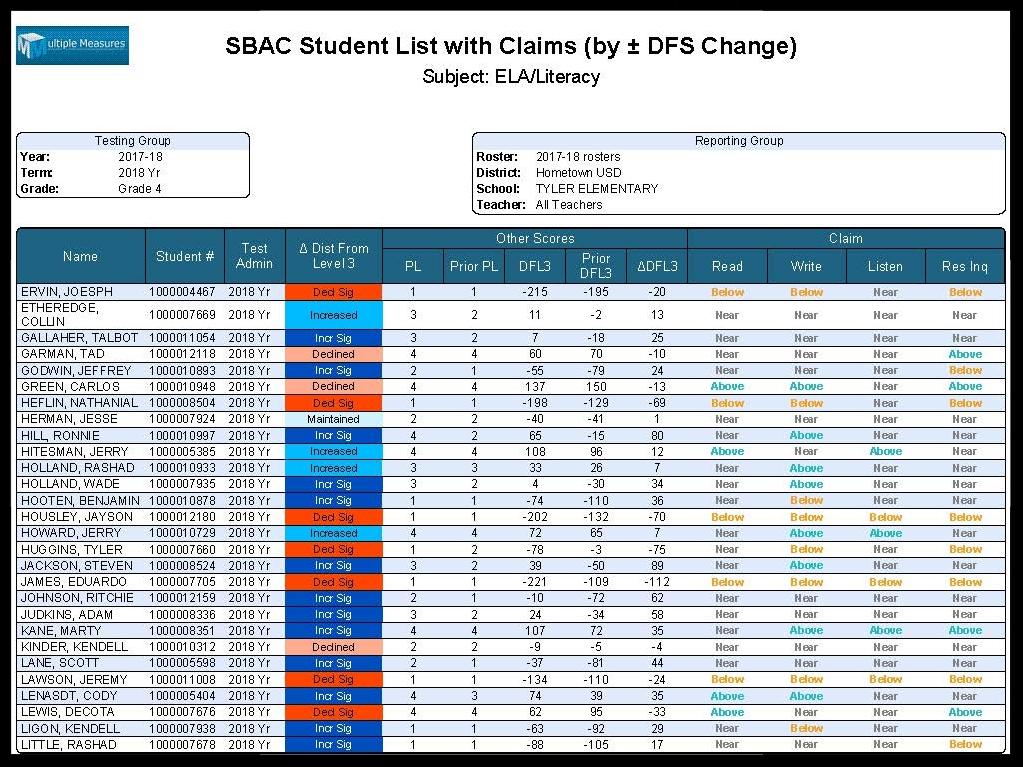 SBAC-Pupil_DFSList_CATALOG.jpg