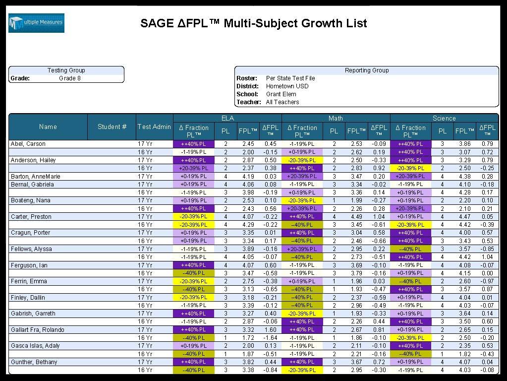 SAGE_Multi-SubjectListFPL.jpg