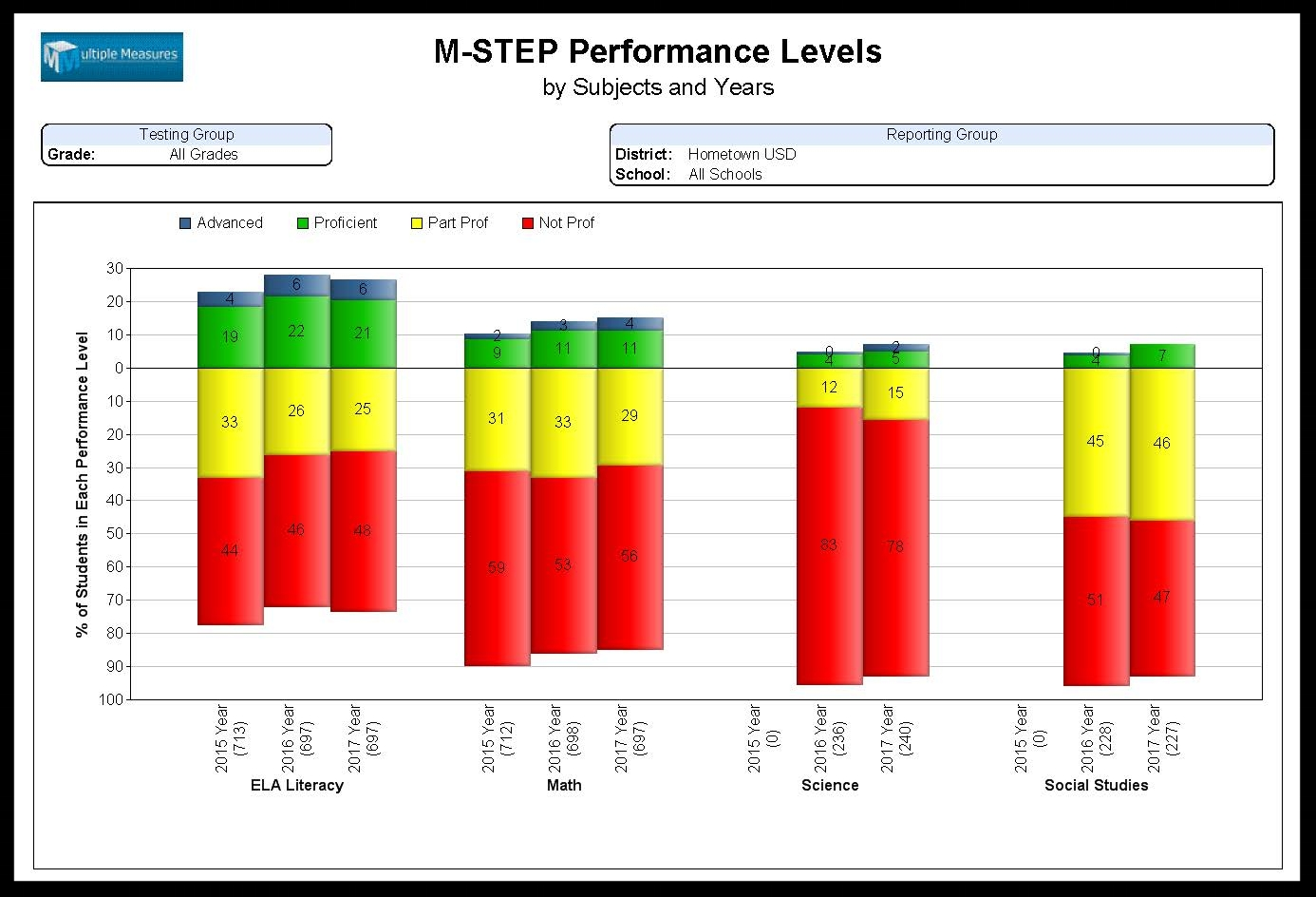 M-STEPExampleReports_Page_01.jpg