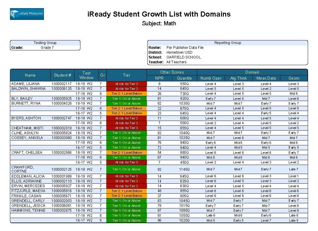 iReady-Pupil_iReadyStudentList.jpg