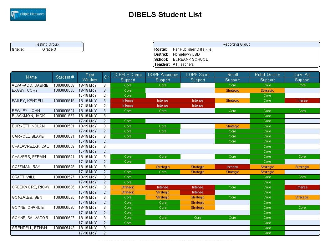 DIBELS-Pupil_StudentList_CATALOG.jpg