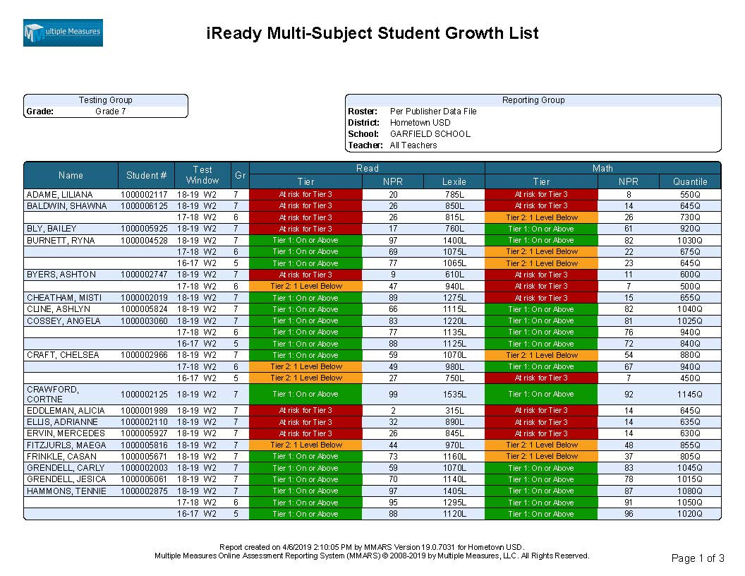iReady-Pupil_MultiSubjStudentList_CATALOG.jpg