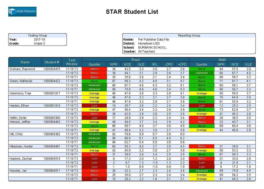 STAR-Pupil_StudentList_CATALOG.jpg