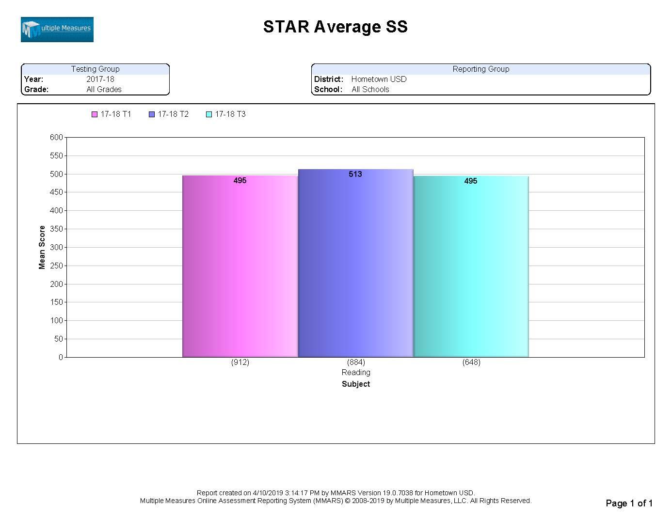 STAR-Summary_AvgSS_CATALOG.jpg