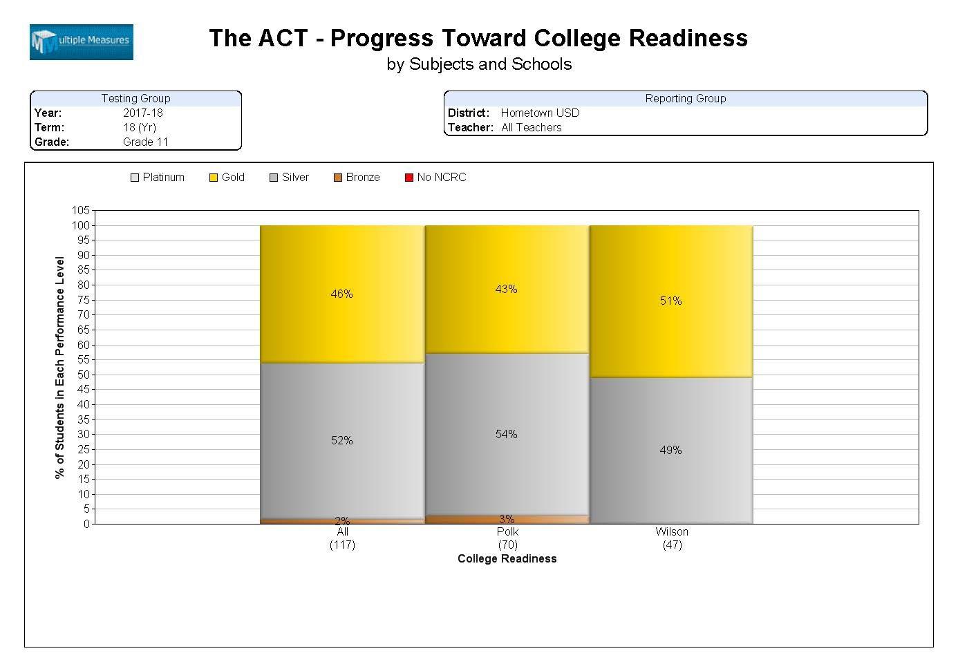 ACT-Summary_PTCR_CATALOG.jpg