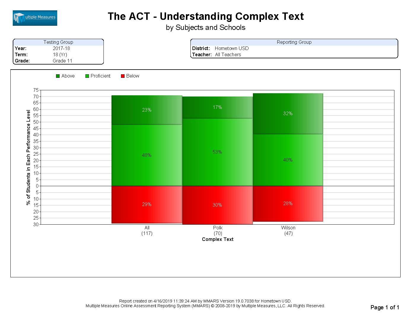 ACT-Summary_UCT_CATALOG.jpg