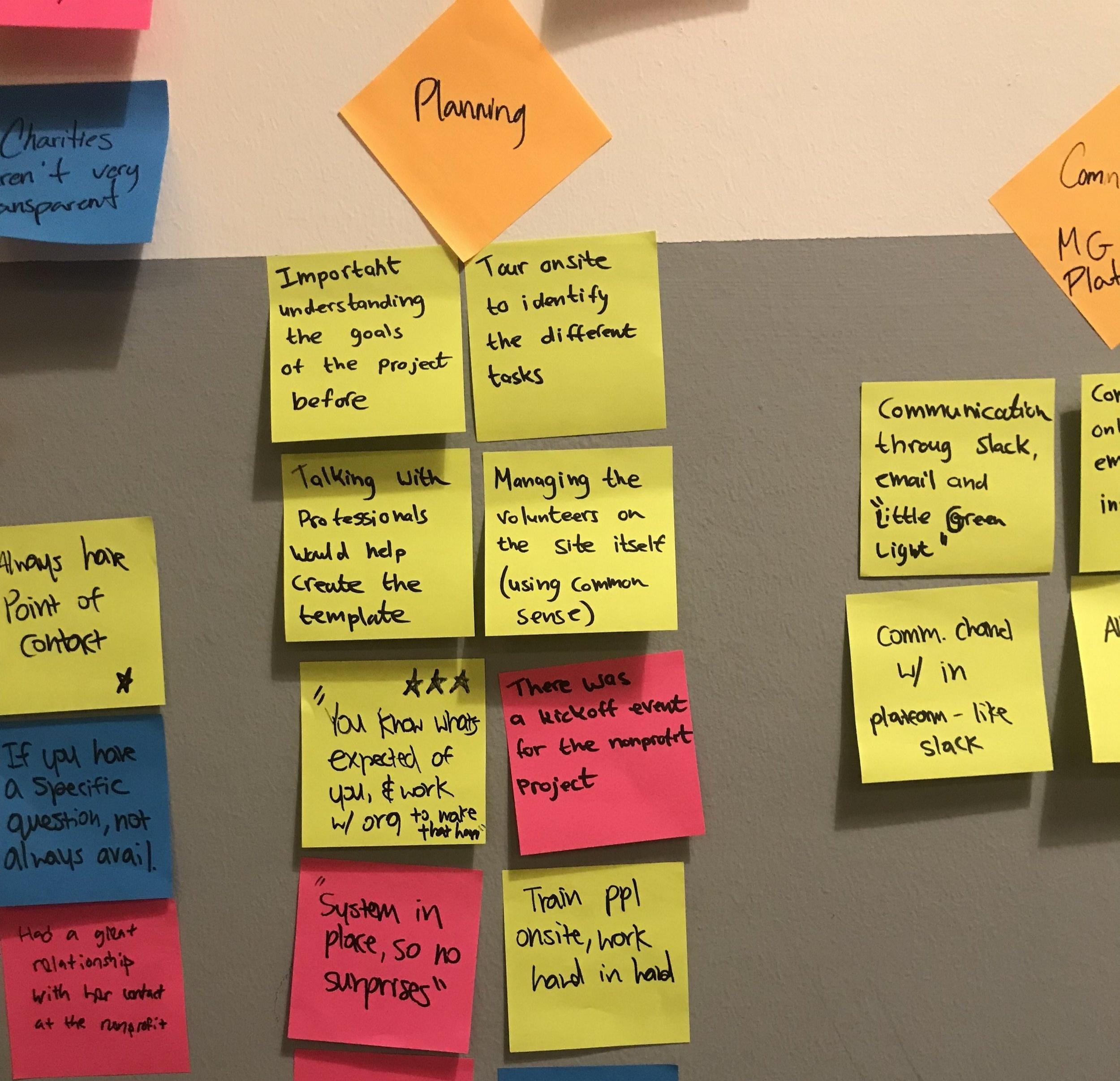 Urban Array_Affinity Diagram_Planning (1).JPG