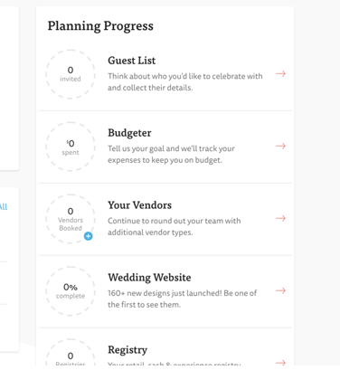 The Knot platform gives a checklist to measure progress