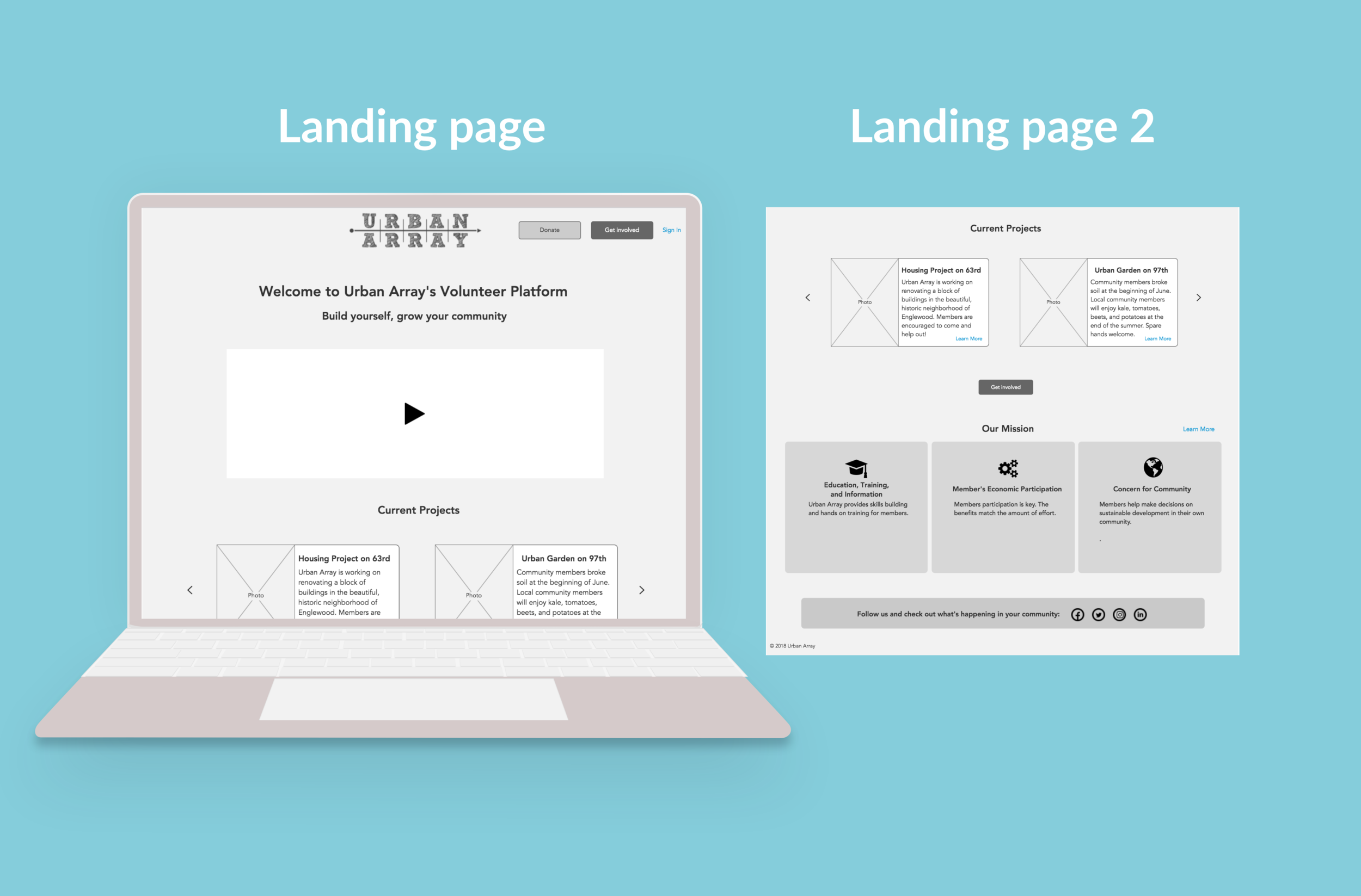 The landing page addresses user feedback to simplify information, present value, and highlight how the social proof Urban Array is performing in the community