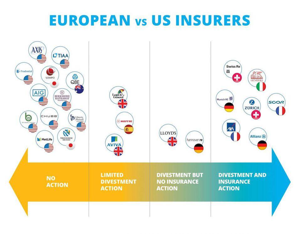 UC insurer spectrum graph Forbes.jpg