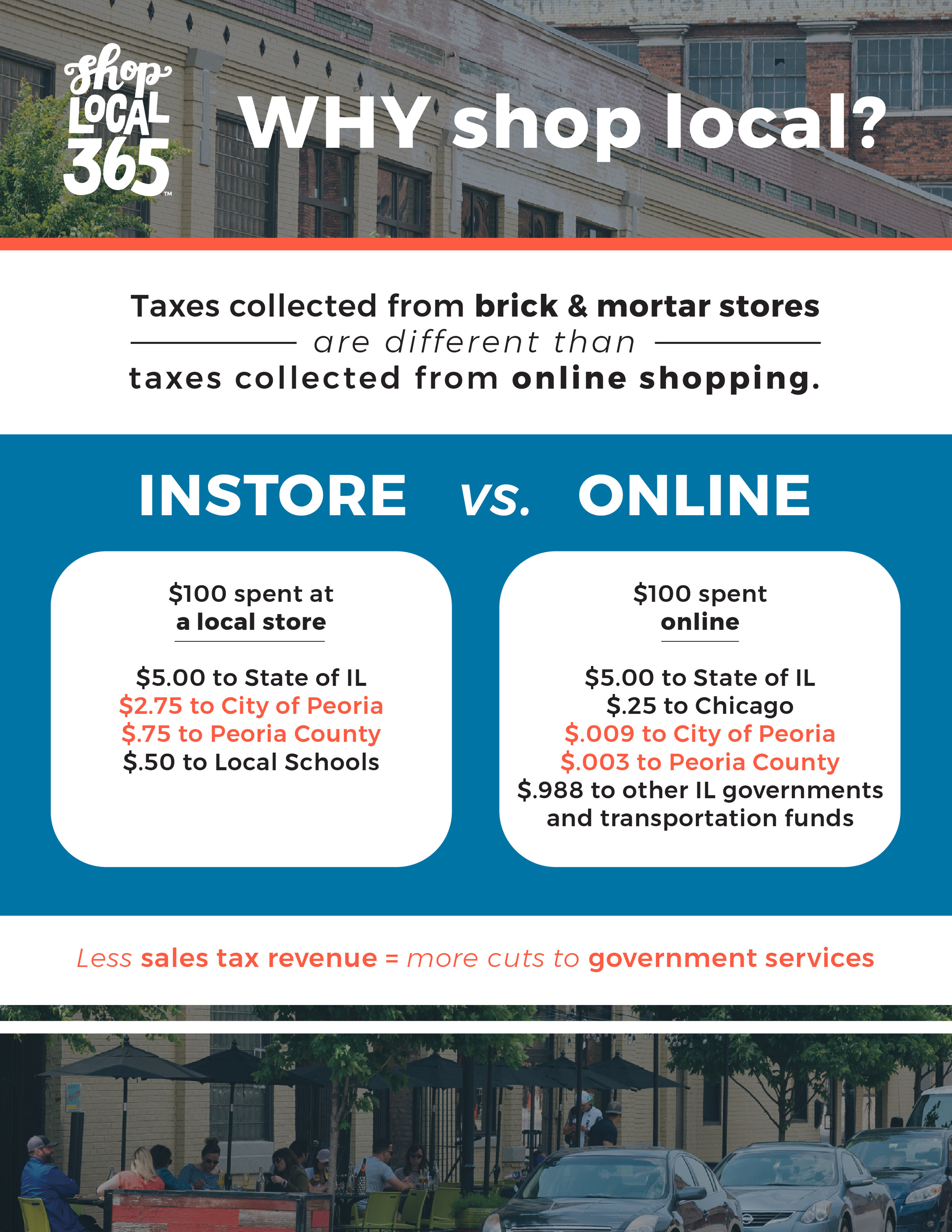 WhyShopLocal-Infographic-ShopLocal365-WEB-General.jpg
