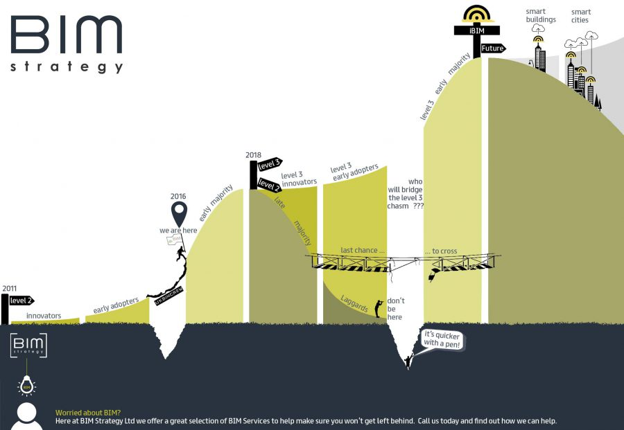 BIM-Chasm-copy-900x621.jpeg
