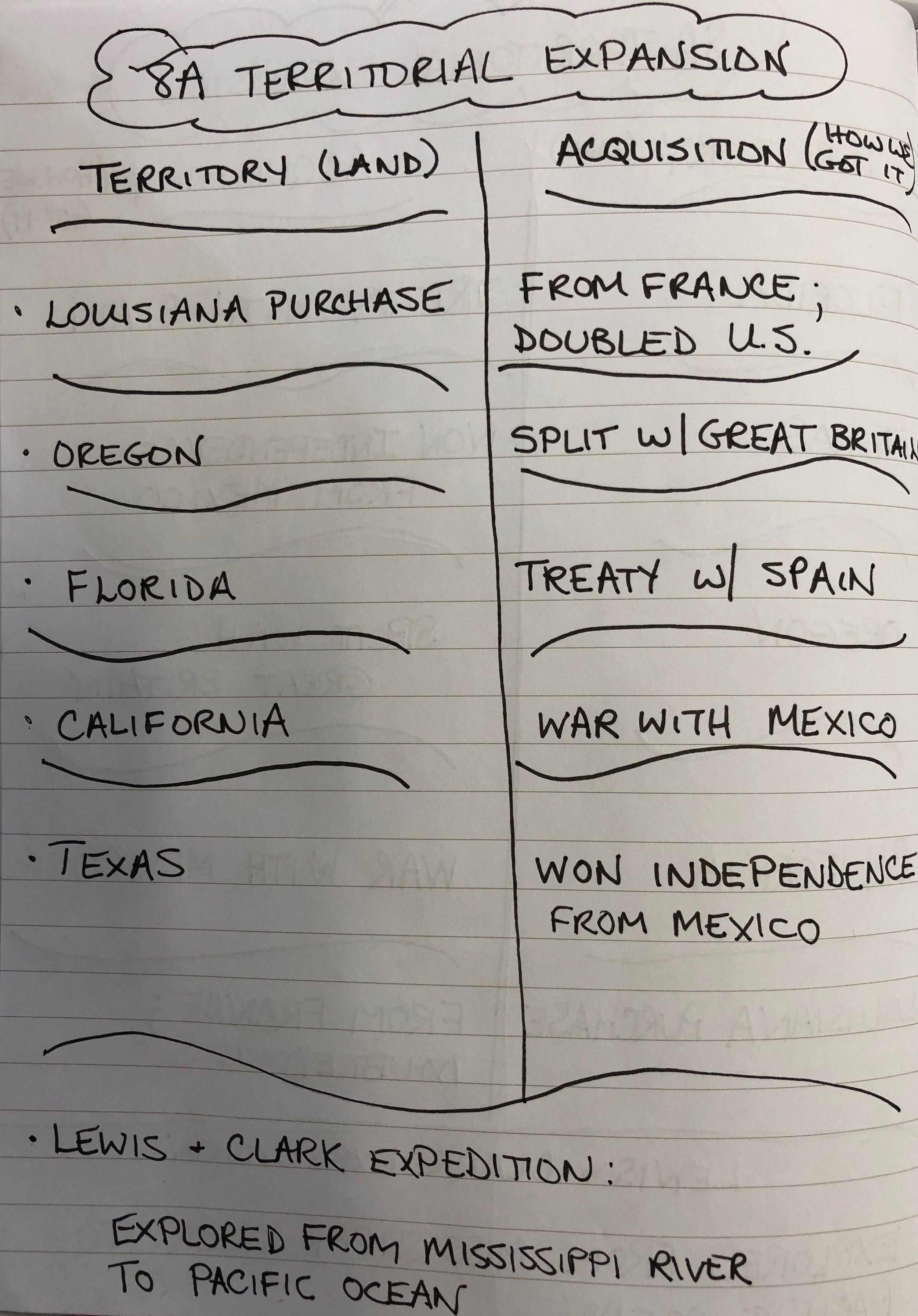 8a Chart.jpeg