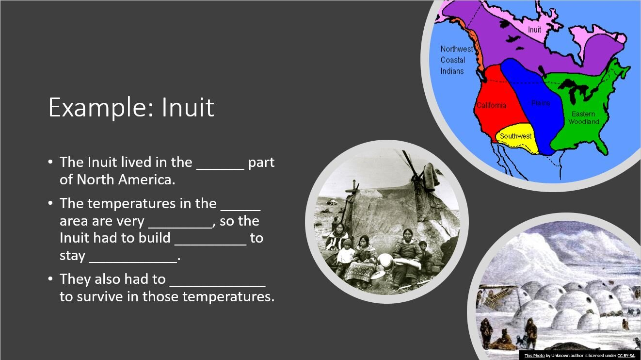 Create a PowerPoint slide describing where and how the Inuit lived.
