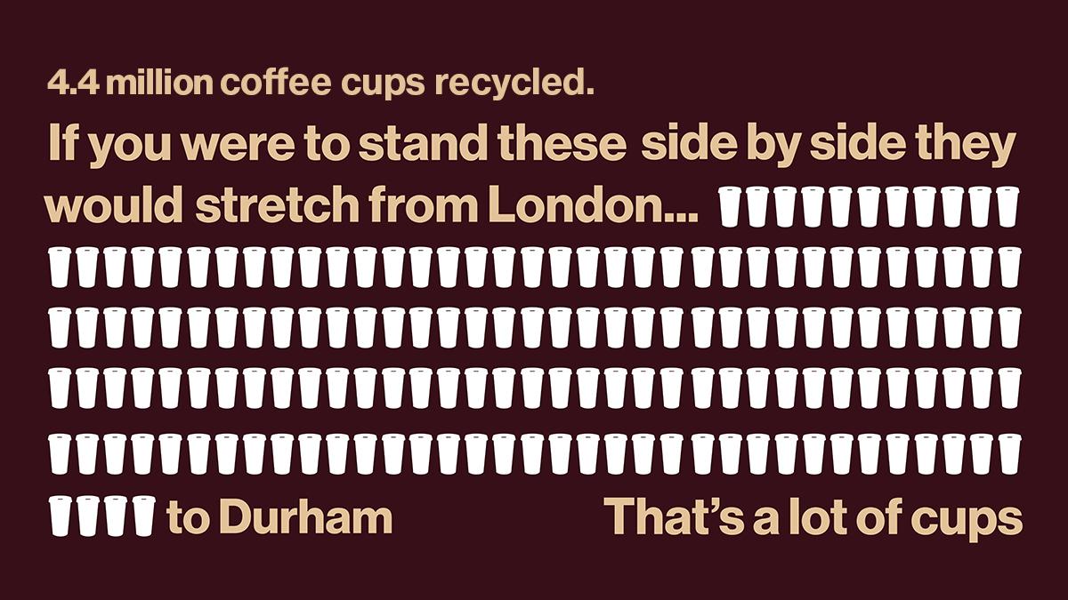 5 Cups to durham.jpg