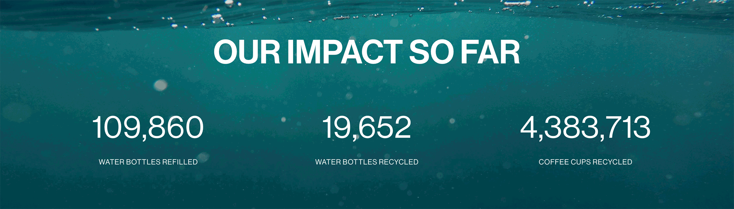 Our-Impact-So-Far.png