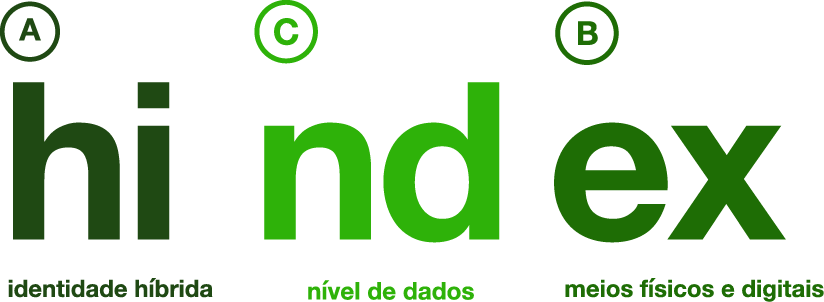 hindex_name_info.png