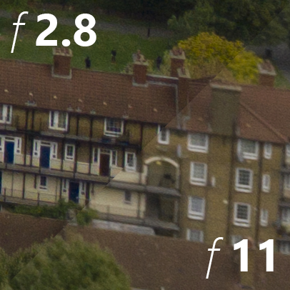 All aperture values were not created equal -